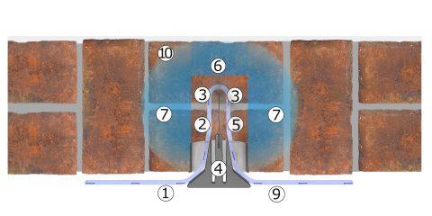 cb-bovenaanzicht-steens-strak